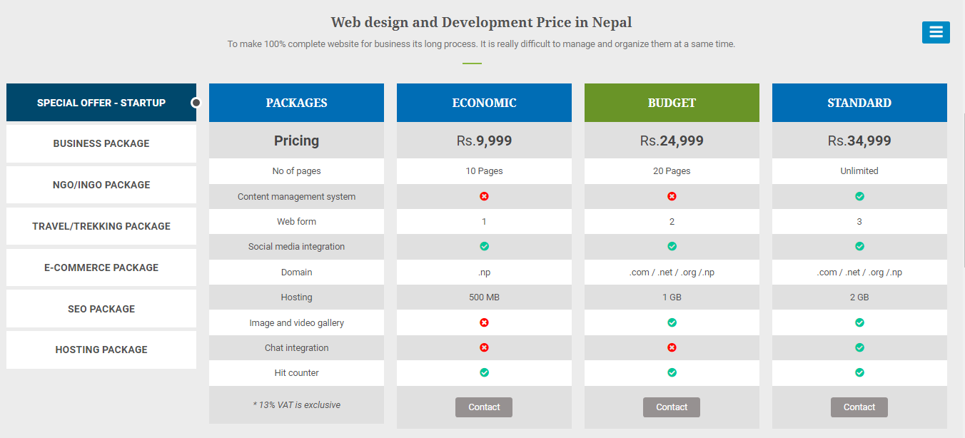 Web design cost in Nepal